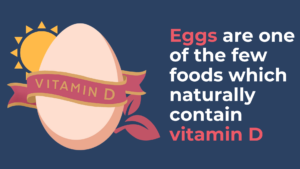 Eggs are one of the few foods which naturally contain Vitamin D