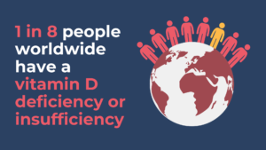 1 in 8 people worldwide have a vitamin D deficiency